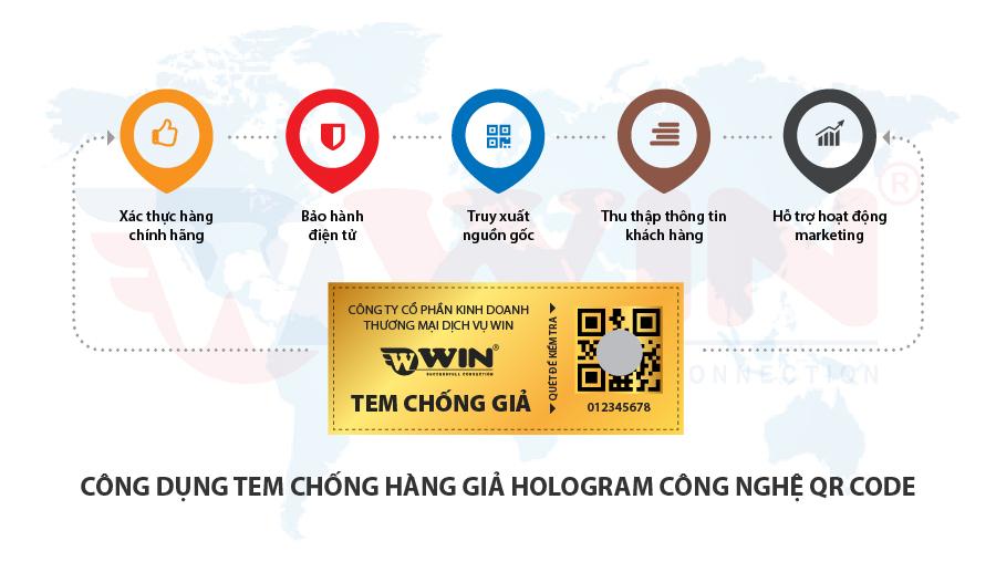 Lợi ích của việc sử dụng tem Hologram kết hợp QR Code